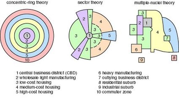 The social and spatial structure of urban and regional systems