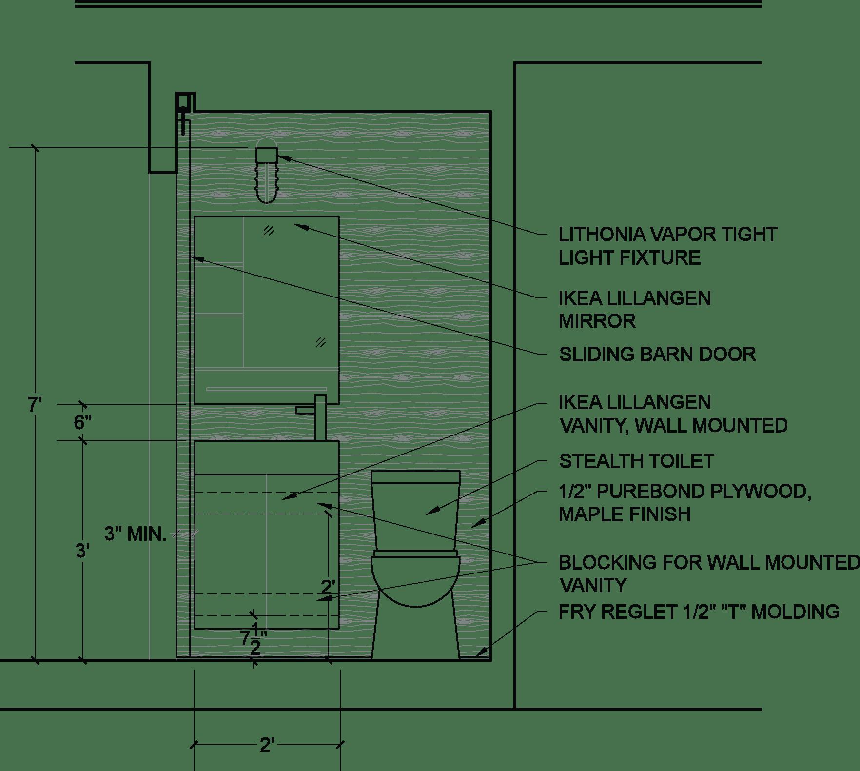 Great Standard Kitchen Unit Door Sizes standard kitchen drawer