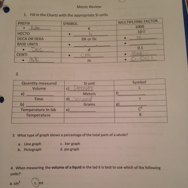 Need help please with the base units and the multiplying factor then