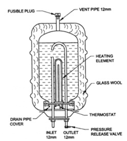 water heater construction diagram