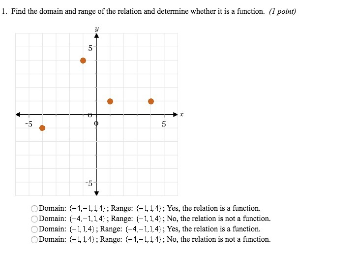 Find the domain and range of the relation and determine whether it