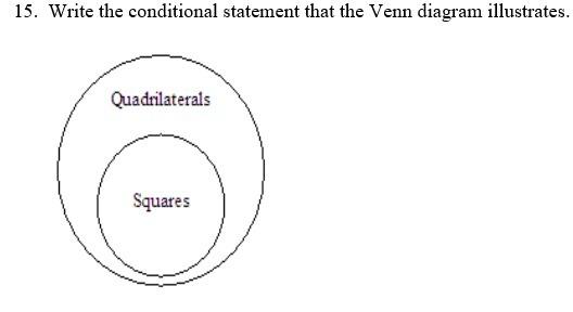 Write The Conditional Statement That The Venn Diagram Illustrates