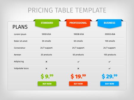 comparison templates