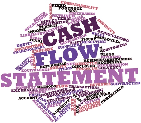Abstract Word Cloud For Cash Flow Statement With Related Tags - cash flow statement
