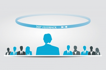 Human Resources 360 Feedback Assessment Evaluation Royalty Free360