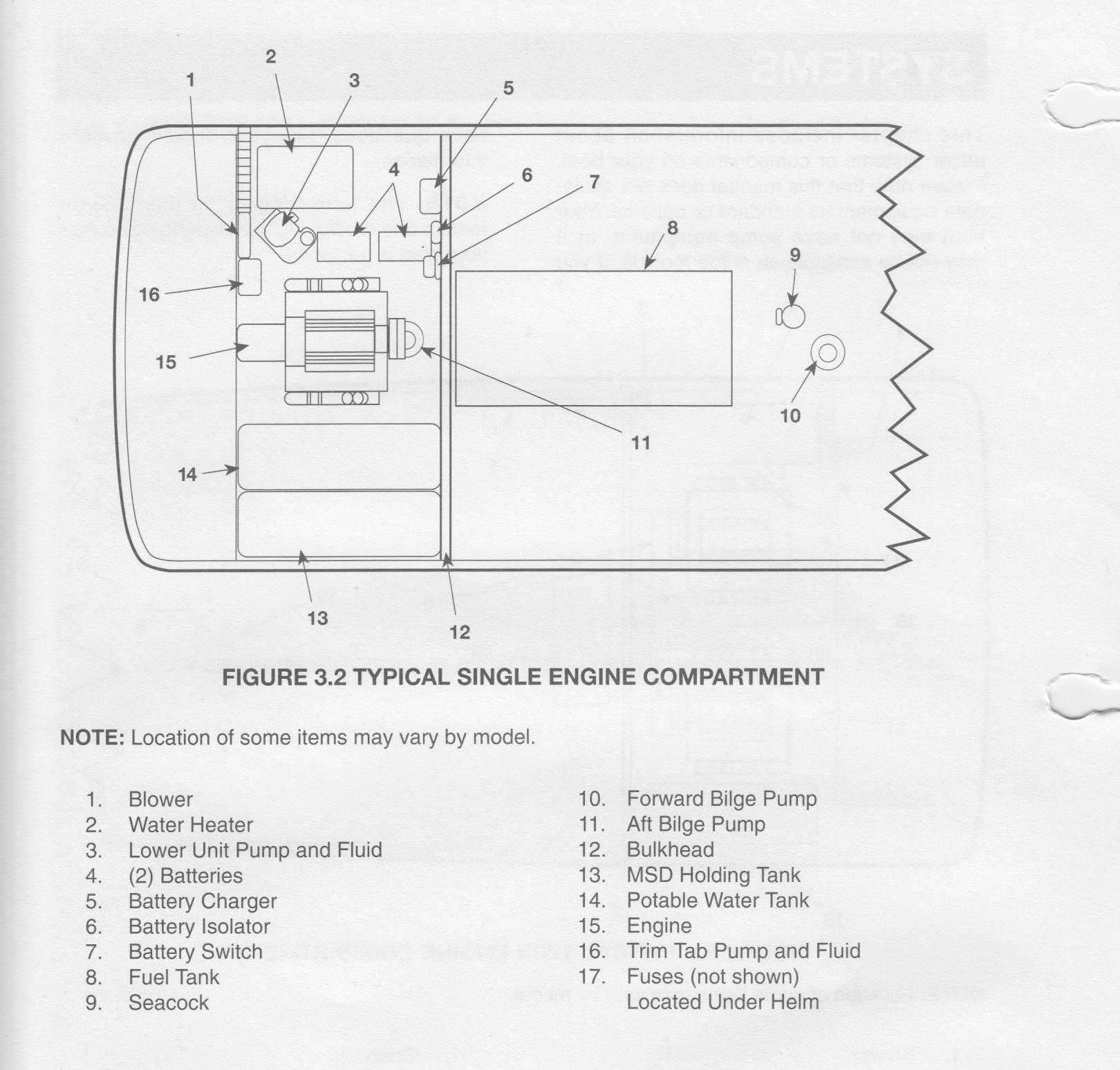 bilge blower engine diagram
