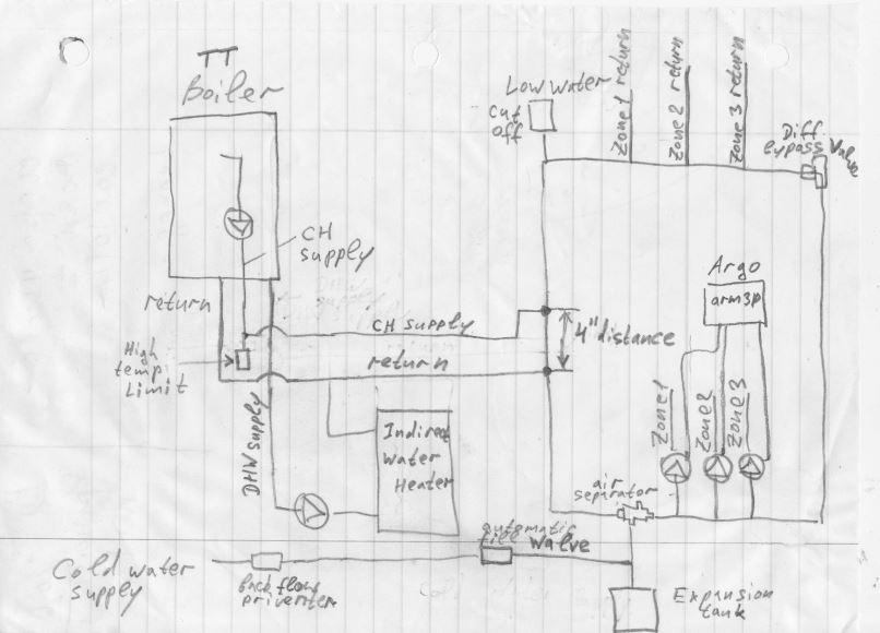 argo ar822 wiring diagram