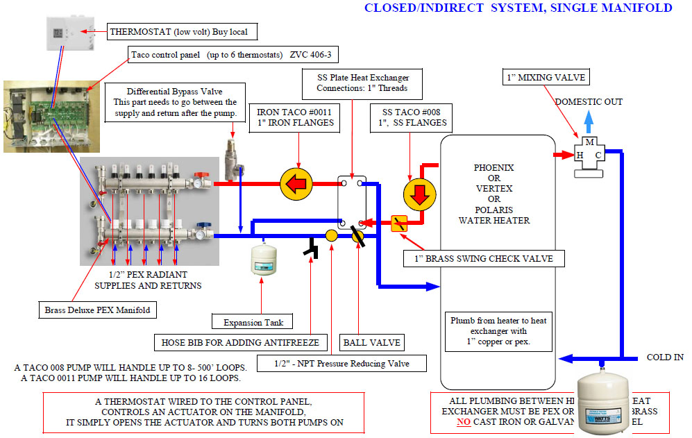 Radiant Heat Closed System Why Do I Need 2 Expansion