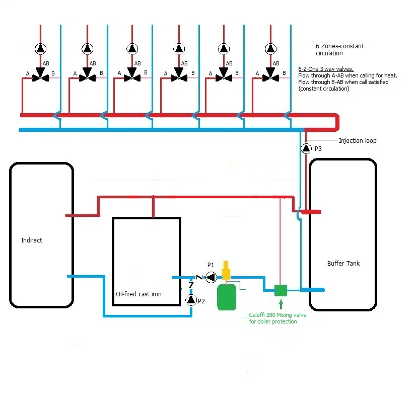 Constant circulation-Wiring/control strategy \u2014 Heating Help The Wall