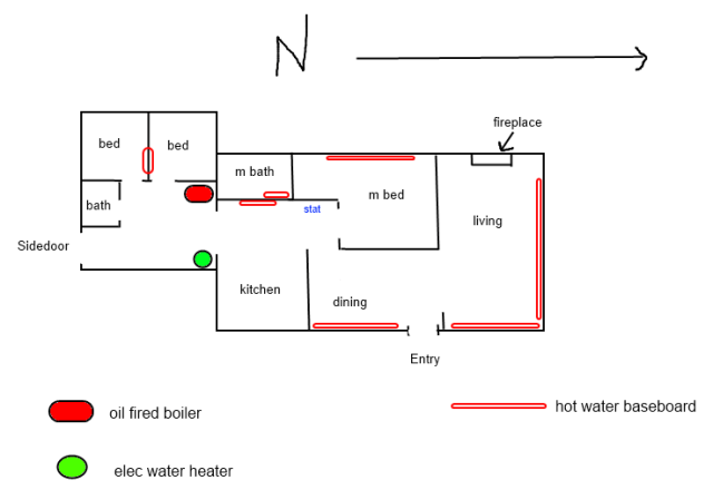 water heater system diagram