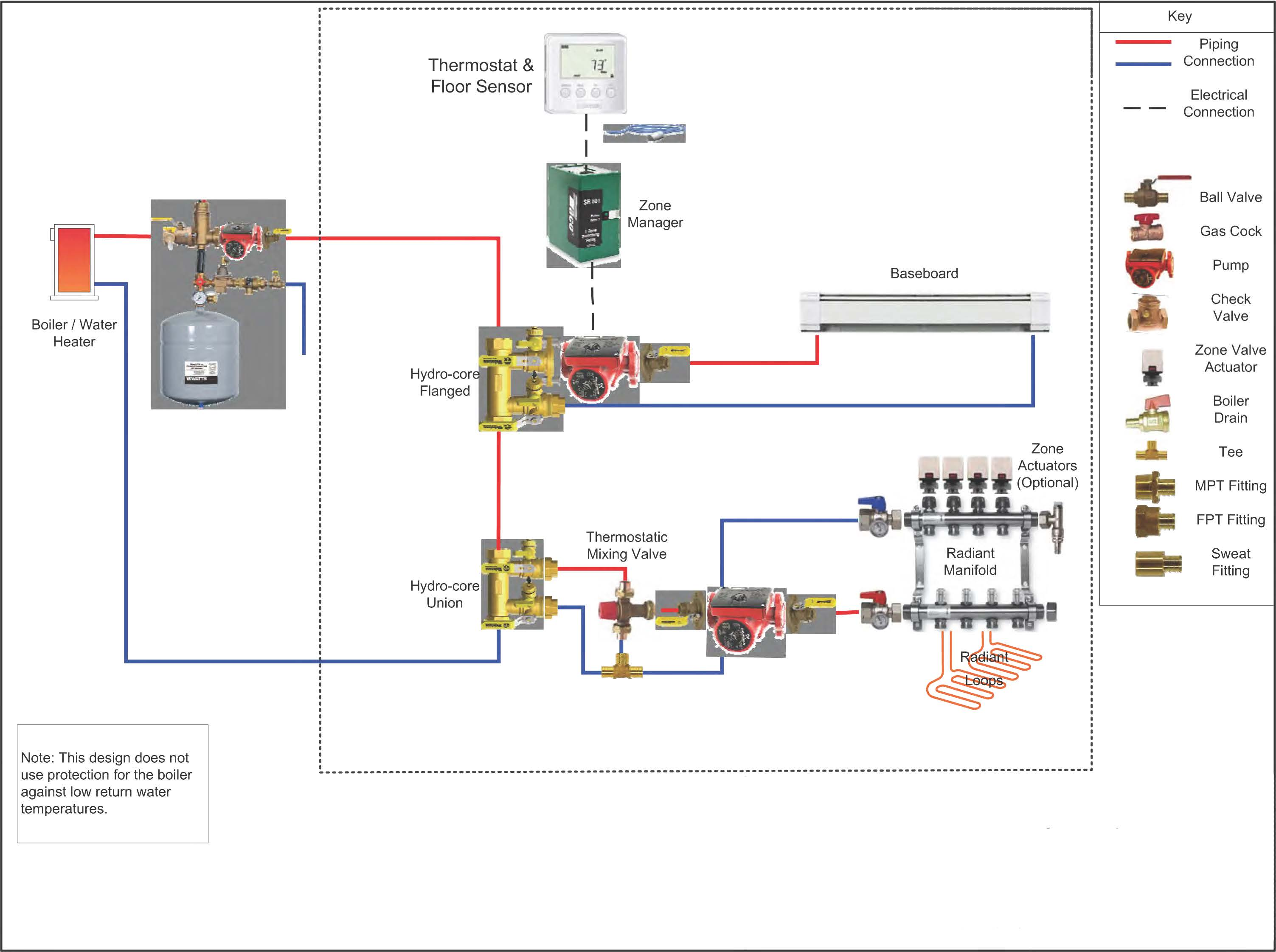 Radiant Ceiling Heat Wiring Schematic New Boiler Radiant Amp Baseboard Taco Controls Question Help