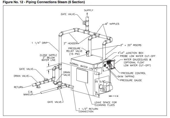 steam boiler piping diagram