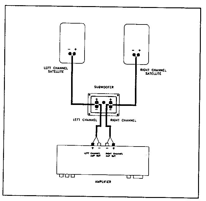 wiring diagram for hooking up subs
