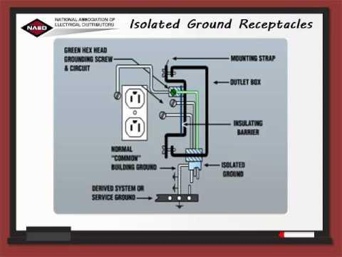 recep isolated power system wiring diagram isolated ground system wiring diagram
