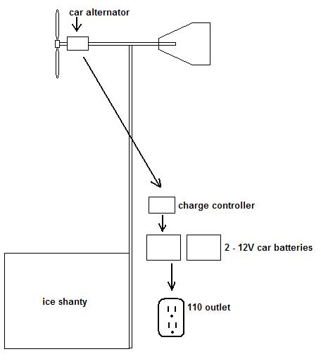 G16a Wiring Diagram - Wwwcaseistore \u2022