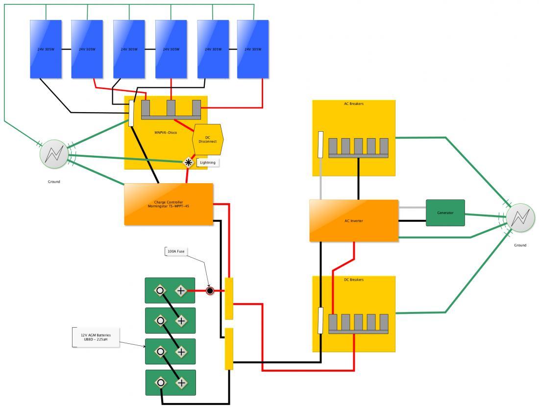 cc3d wiring diagrams i6