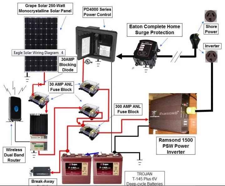 26 Perfect Motorhome Inverter Wiring Diagram fakrub