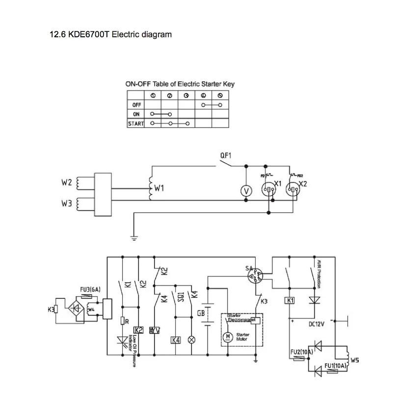 Kipor Ats Wiring Diagram - Example Electrical Wiring Diagram \u2022