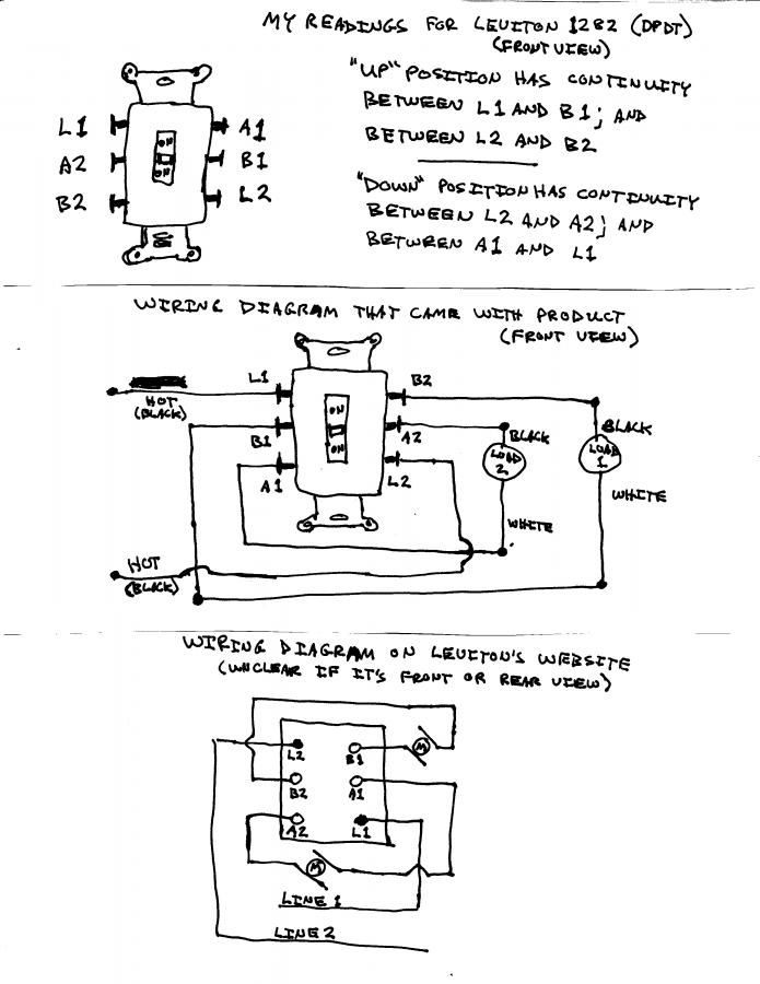 Manual transfer switch from generator to inverter \u2014 northernarizona