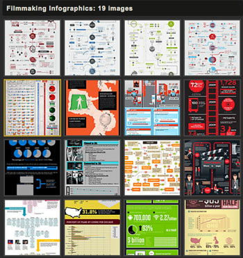 Filmmaking-Inspired, edutainment Infographics