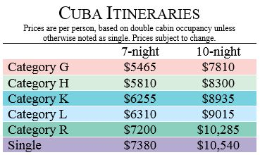 Cuba Prices as of 6.6.16