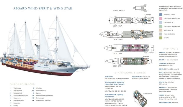 Wind Spirit and Wind Star deck plans