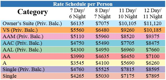 American Constellation 2017 Price Grid