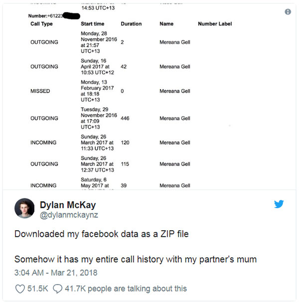 Facebook Using Your Phone to Spy On You - Allegedly Logs All Phone