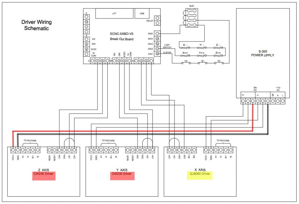 cnc wiring diagram power
