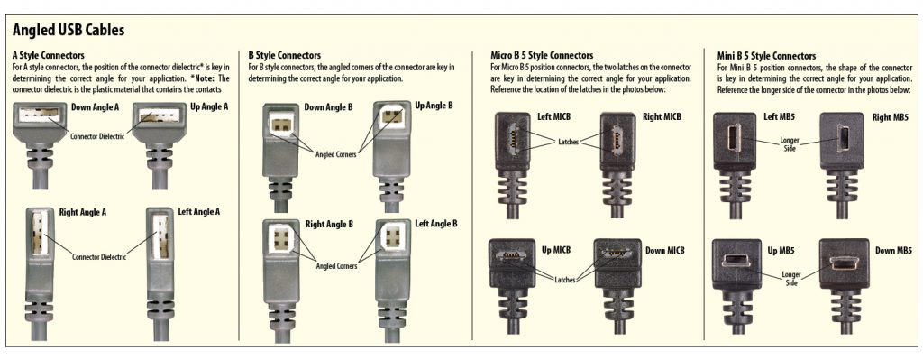 Com Port To Usb Cable Wiring Diagram USB Wiring Diagram