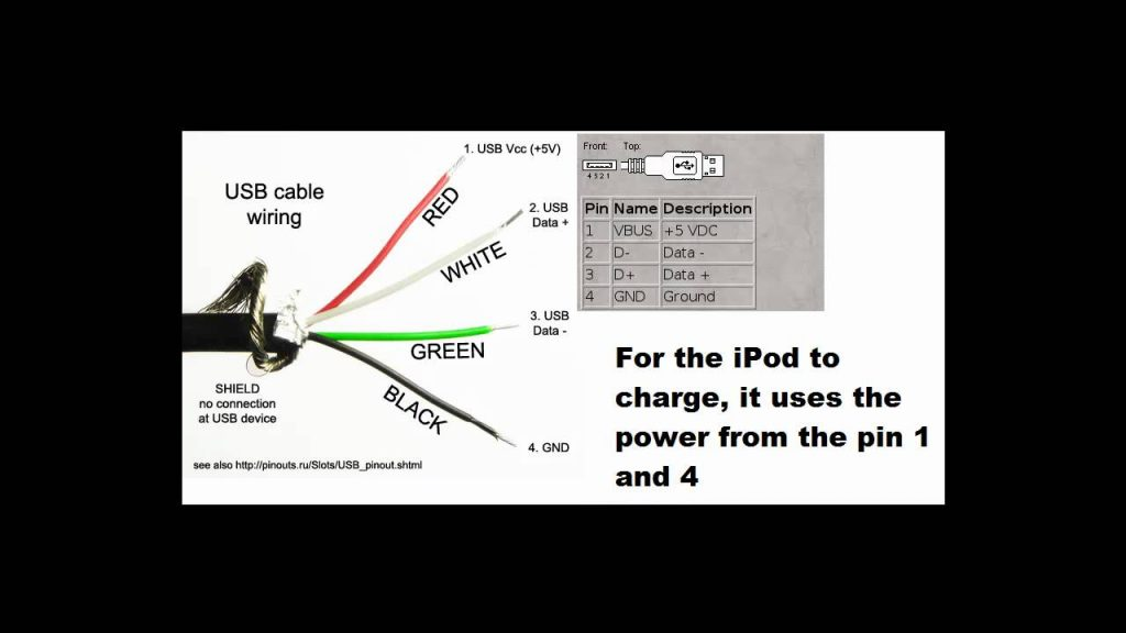 6 Prong Usb Charger Port Wiring Diagram USB Wiring Diagram