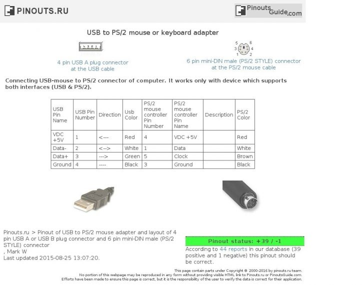 ps2 to usb adapter wiring diagram USB Wiring Diagram