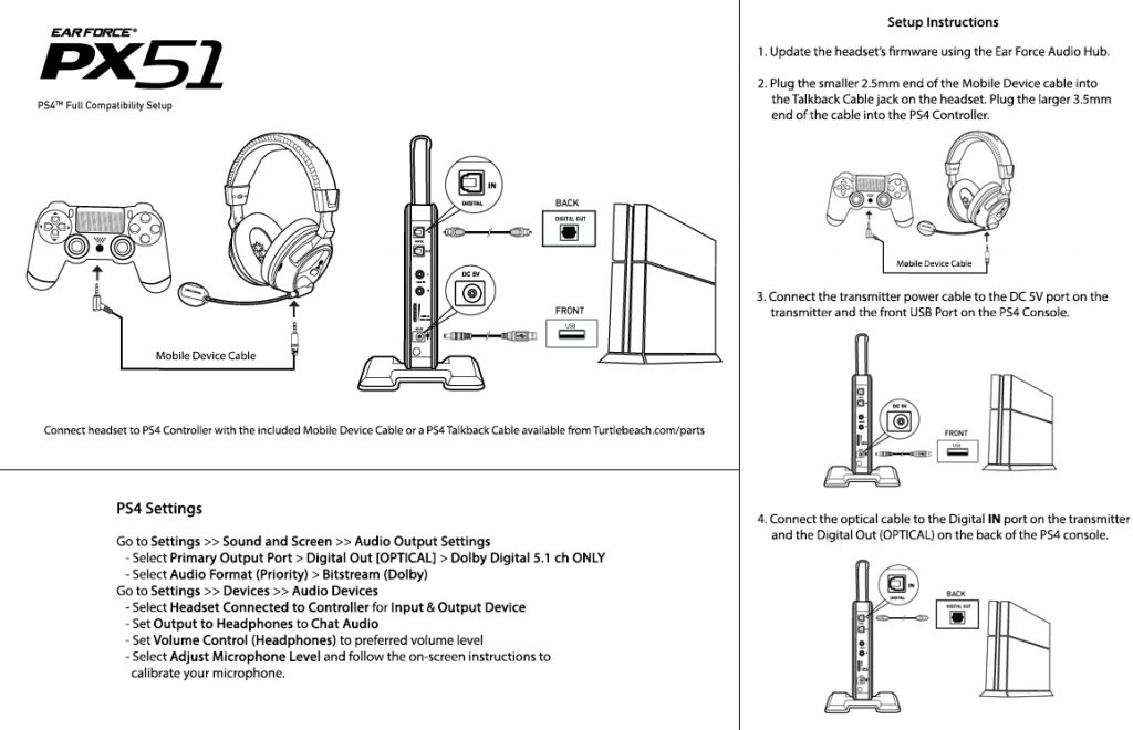 Usb Headphone Wiring Diagram USB Wiring Diagram