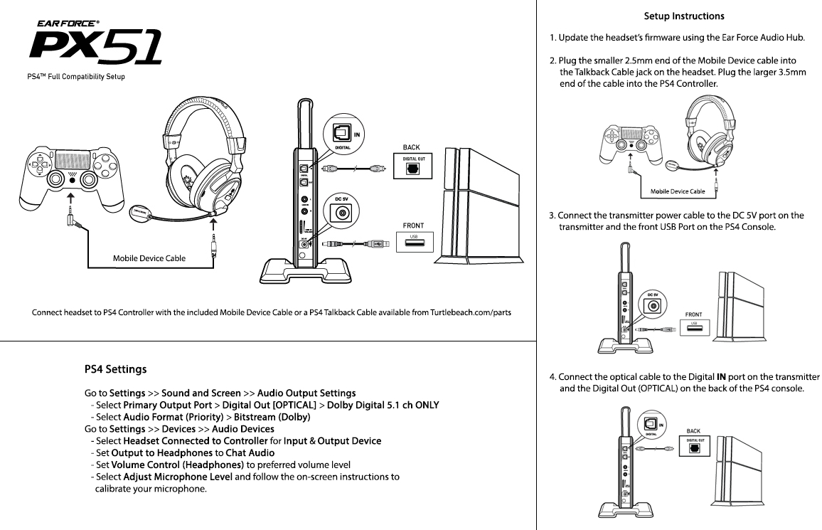 Ps4 Headset Wiring Diagram from i0.wp.com