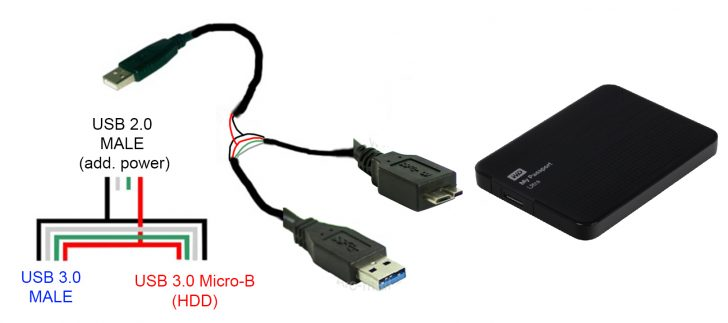 usb printer cable wiring diagram USB Wiring Diagram