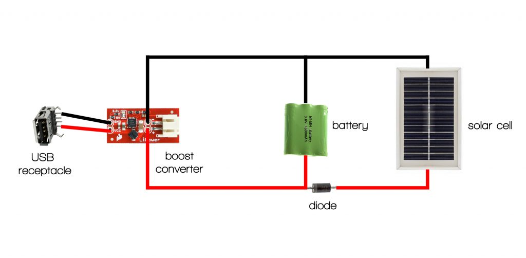 Homemade Usb To Sata Cable Wiring Diagram USB Wiring Diagram