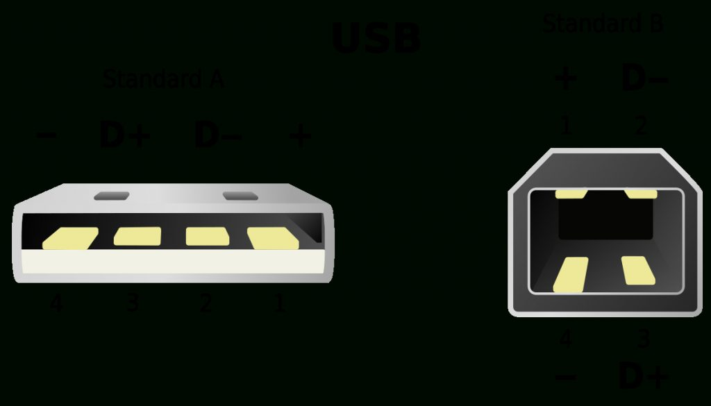 Usb Rj45 Cable Wiring Diagram | ndforesight.co Usb Wiring Diagram Wiki on usb charging diagram, circuit diagram, usb cable, usb color diagram, usb strip, usb computer diagram, usb connectors diagram, usb pinout, usb schematic diagram, usb controller diagram, usb wire schematic, usb splitter diagram, usb switch, usb block diagram, usb soldering diagram, usb outlet adapter, usb wire connections, usb motherboard diagram, usb socket diagram, usb outlets diagram,