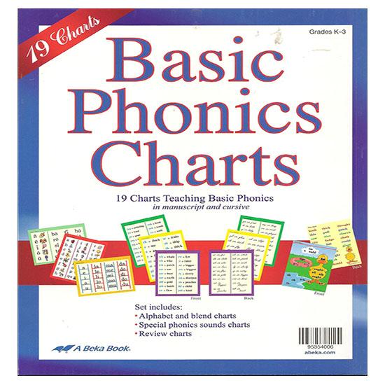 Phonics Alphabet Chart nfcnbarroom - phonics alphabet chart
