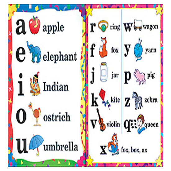 Abeka special sounds chart Homeschool Help