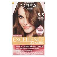 What is The Best Hair Color Product?