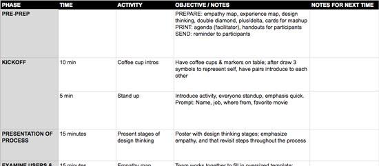 Define the Purpose and Prepare the Agenda - Host a design thinking