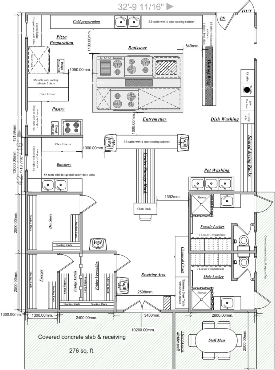 schematic layout of the food service unit