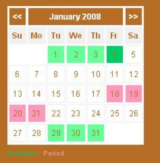 Ovulation calculator free - Plan Pregnancy Calculator