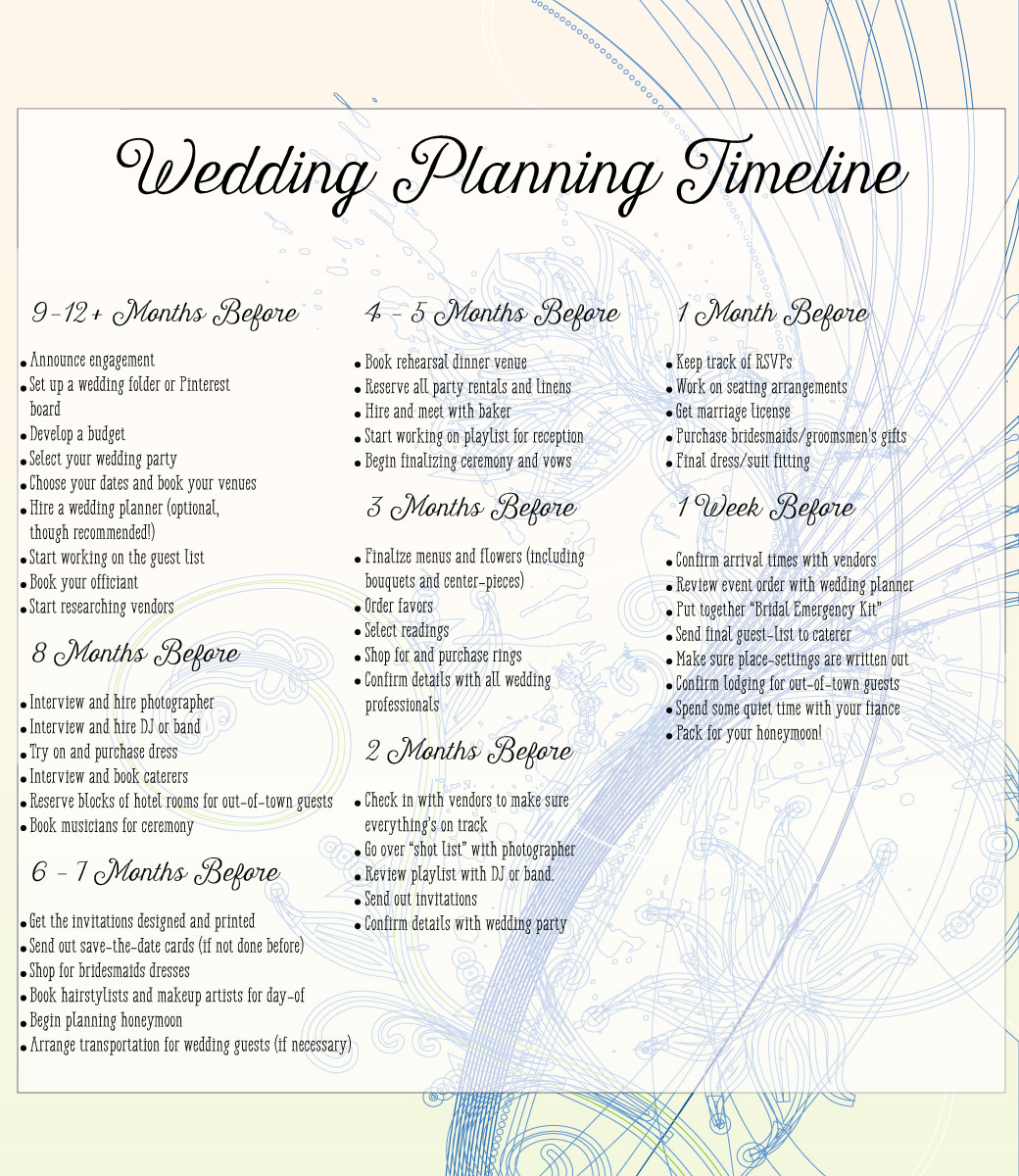 list of things for a wedding