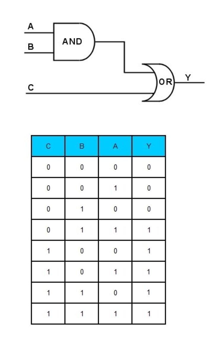 simple digital circuit