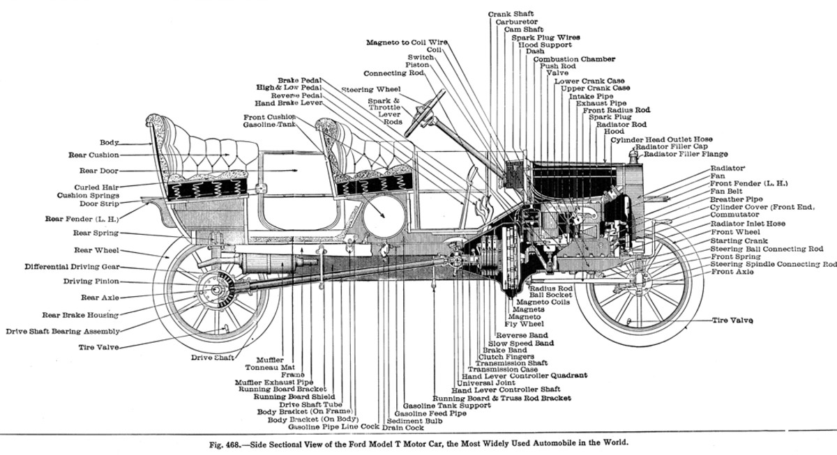 ford t engine diagram