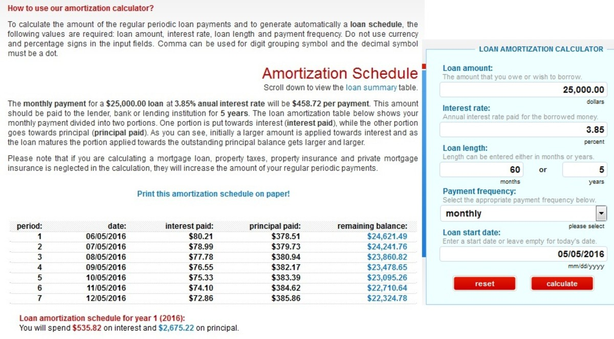 Best Online Amortization Calculators ToughNickel - monthly amortization schedule calculator