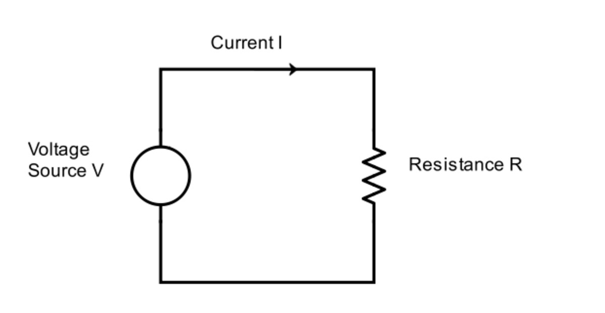 Understanding Watts, Amps, Volts, Kilowatt Hours (kWh), Ohms and