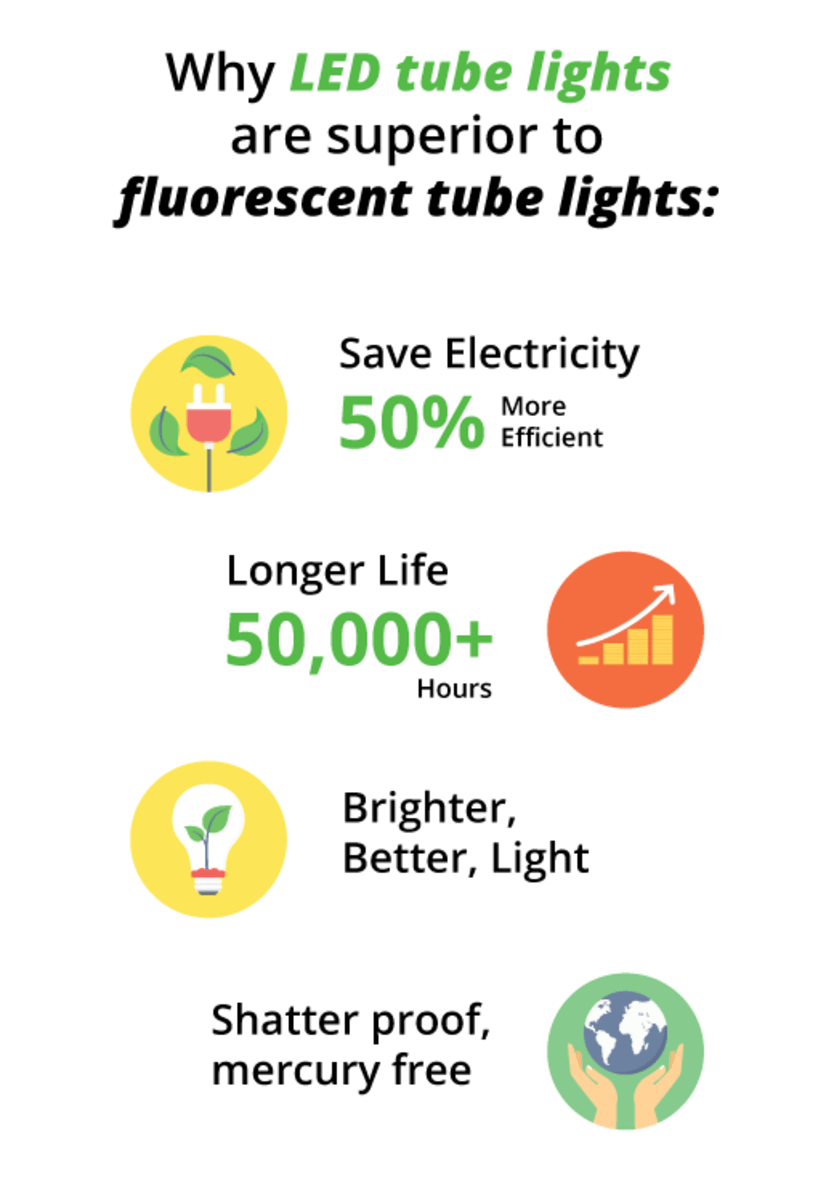 Can You Replace Fluorescent Tubes With T8 LED Tube Light? Dengarden