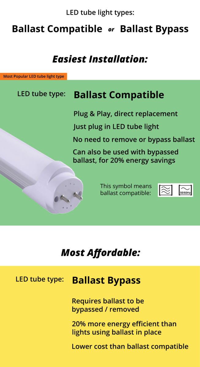 Light Ballast Replacement Can You Replace Fluorescent Tubes With T8 Led Tube Light